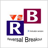 Reversal Breakout Indicator