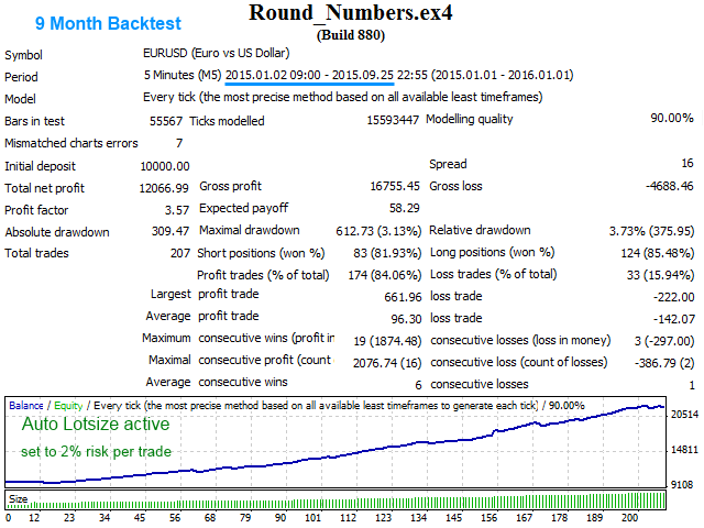 Round Numbers