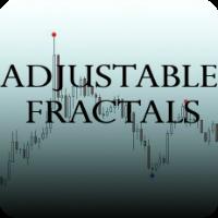 Adjustable Fractals
