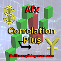 AFX Correlation Plus