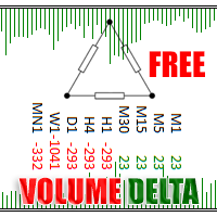 Delta Single Volume FREE