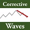 Elliot Corrective Waves
