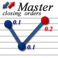 Master Closing Orders