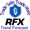 RFX Trend Forecast