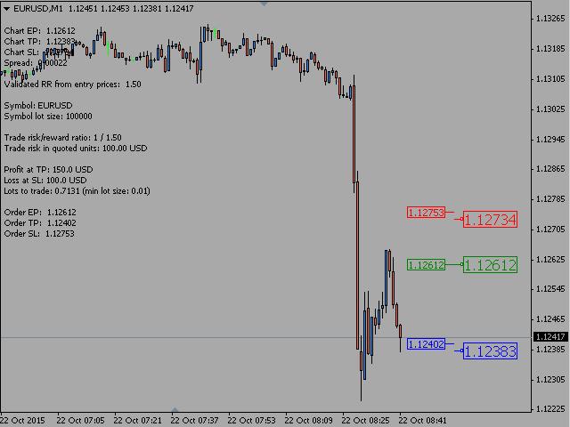 Forex trading risk calculator