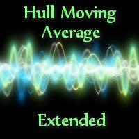 Extended Hull Moving Average