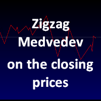Zigzag Medvedev on the closing prices