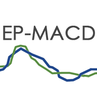 ExitPoints MACD