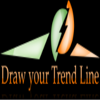 Draw your Trend Line