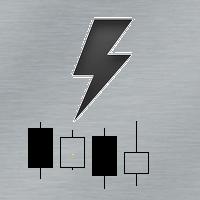 Power advanced