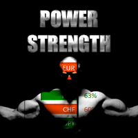 Power Strength