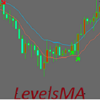 LevelsMA