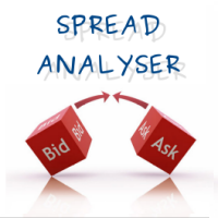Spread Analyser