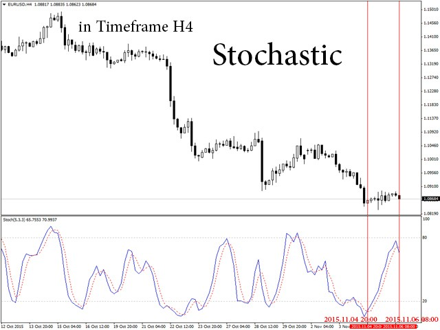 Stochastic Larger