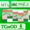 TCotOD MT5