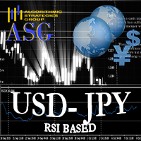 USDJPY rsi based