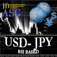 USDJPY rsi based