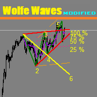 Wolfe waves modified