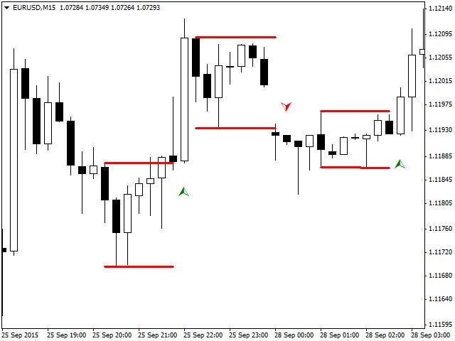 Flat Indicator