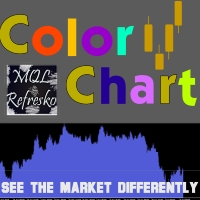 Color Chart MT5