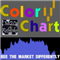 Color Chart MT5