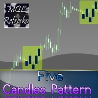 Five Candles Pattern MT5
