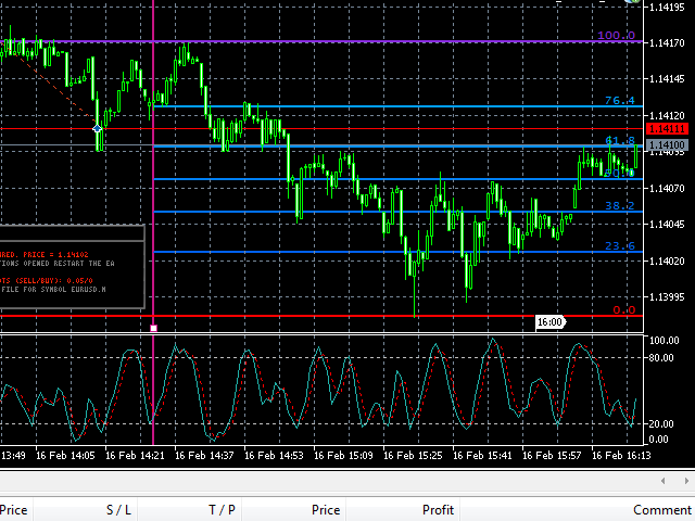 Download the 'Fast Fibonacci MT4 FREE' Technical Indicator