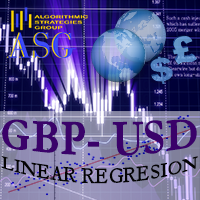 GBPUSD linear regression based