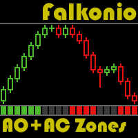 AO and AC Zones