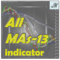 All MAs 13 types MULTIPURPOSE TOOL