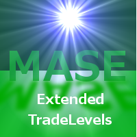 Extended TradeLevels