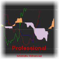 Ichimoku Advanced Pro