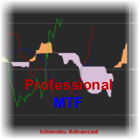 Ichimoku Advanced Pro MTF