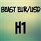 Beast EURUSD H1