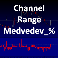 Channel Range Medvedev Percentage