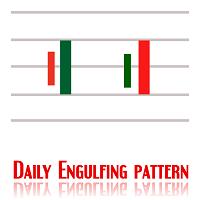Daily Engulfing EA