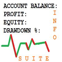 ForexFacile Info Suite
