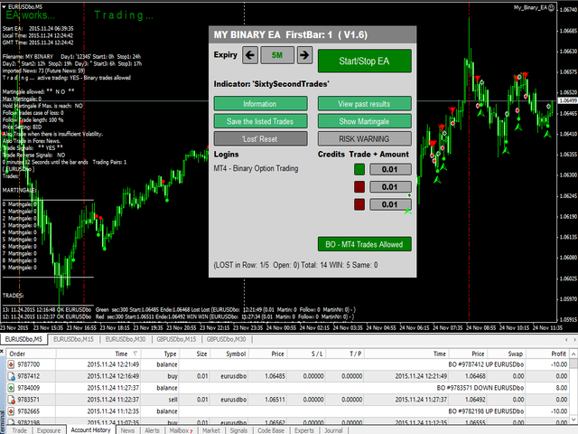 Binary option expert advisors eas for mt4
