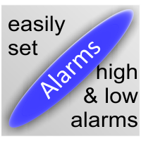 Scalp Tools Alarm