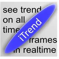 Scalp Tools iTrend Indicator