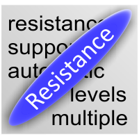 Scalp Tools Support and Resistance Levels