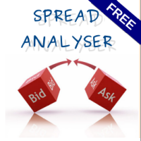 Spread Analyser FREE