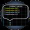 Swing High Multi Time Frame Indicator
