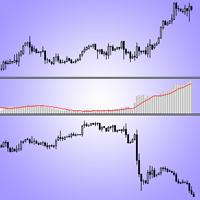 Divergence of Correlation