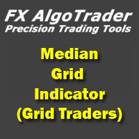 Median Grid Indicator for Grid Traders