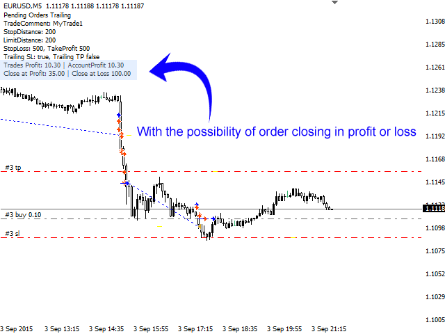 Forex pending order buy limit