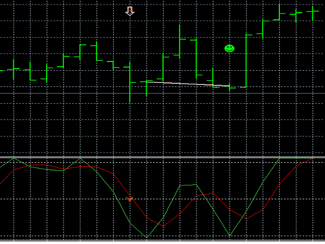 Buy binary options indicator