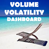 Volume Volatility Dashboard Multi Analyzer