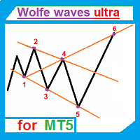 Wolfe waves ultra for MT5