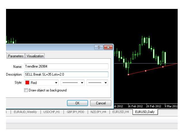 Automated Trendline Trader